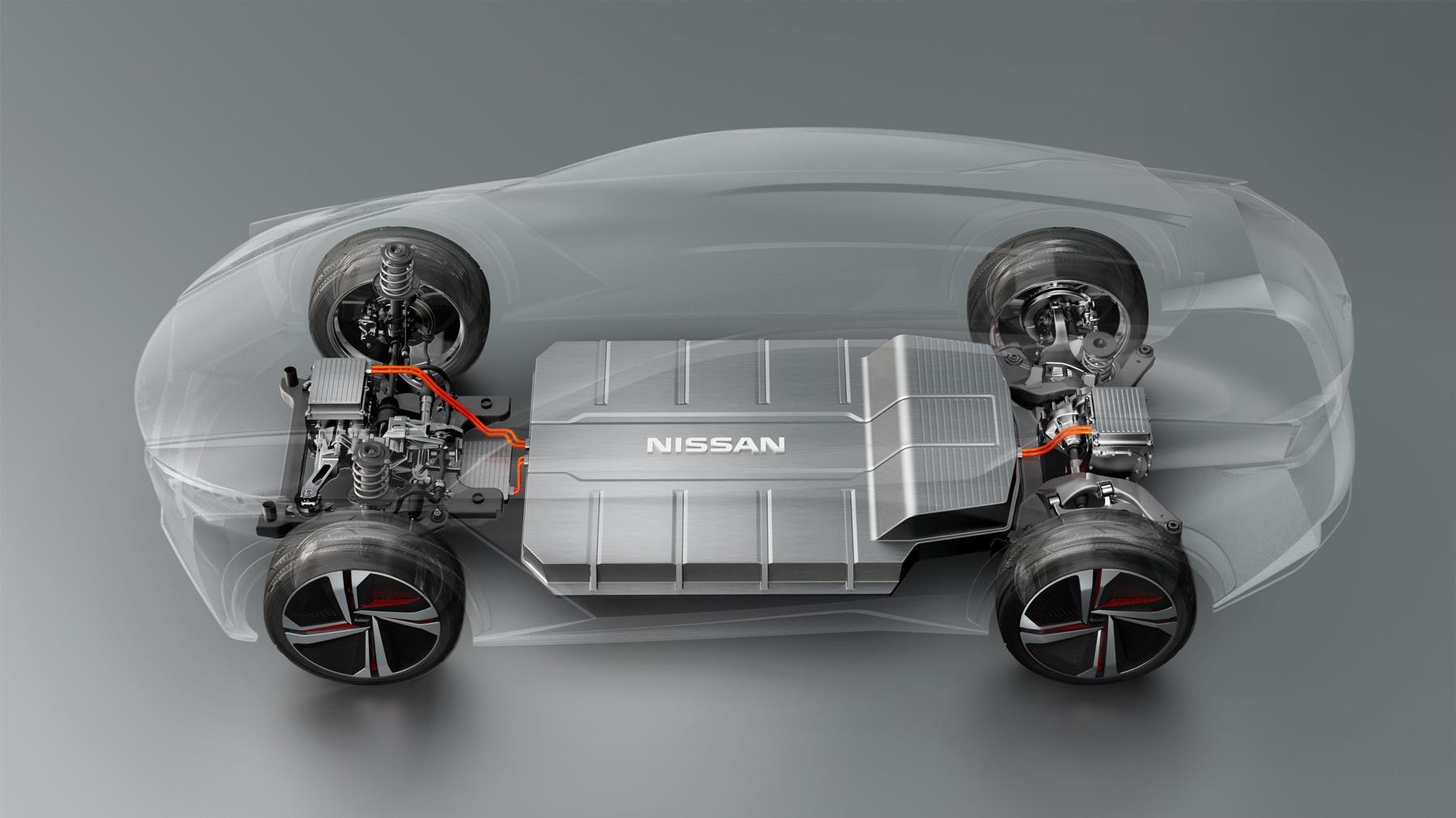 Nissan-IMx-2